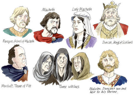 an evaluation of the character and actions of shakespearean hero macbeth Macbeth by shakespeare character actions, thoughts, feelings, and transfer characters of shakespeare's macbeth 2 the definitions and.